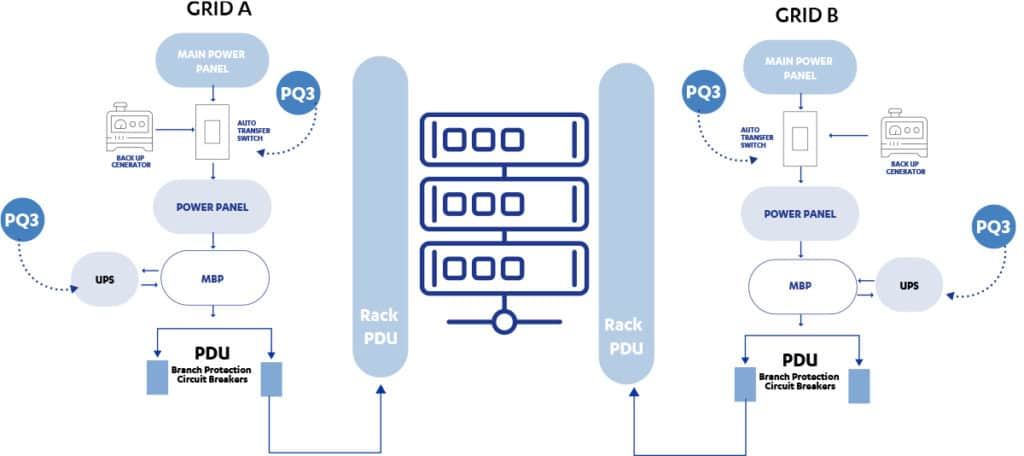 pqube 3 power analyzer data center schematic