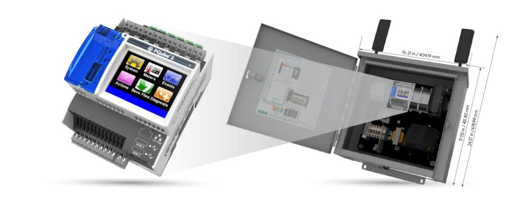 power analyzer and in-site power quality software monitoring